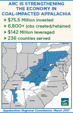 Infographic: Through the POWER Initiative, ARC has invested $75.5 million in projects to diversify and grow the economies in 236 coal-impacted counties across Appalachia