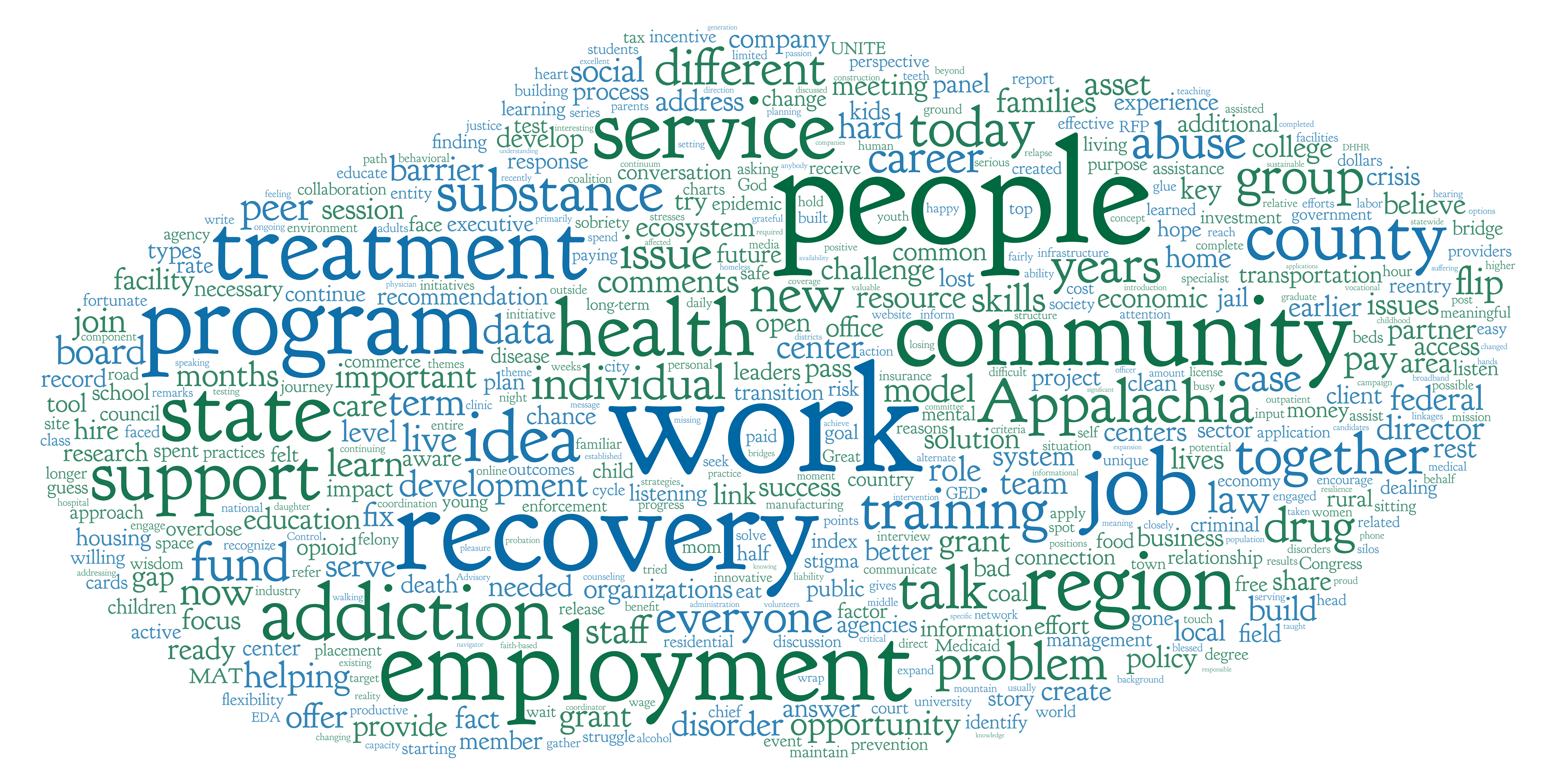 Substance Abuse Listening Sessions Wordcloud