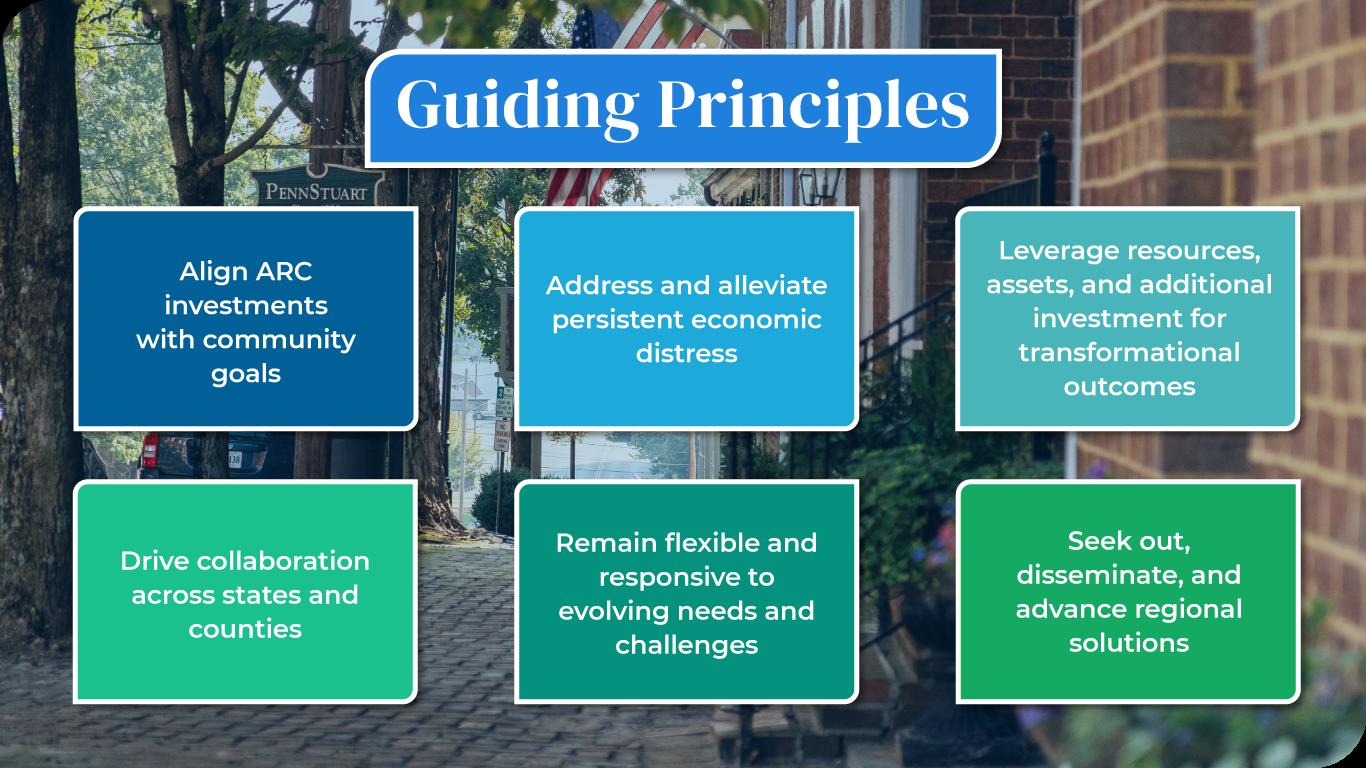 Strategic Plan Guiding Principles 1-6