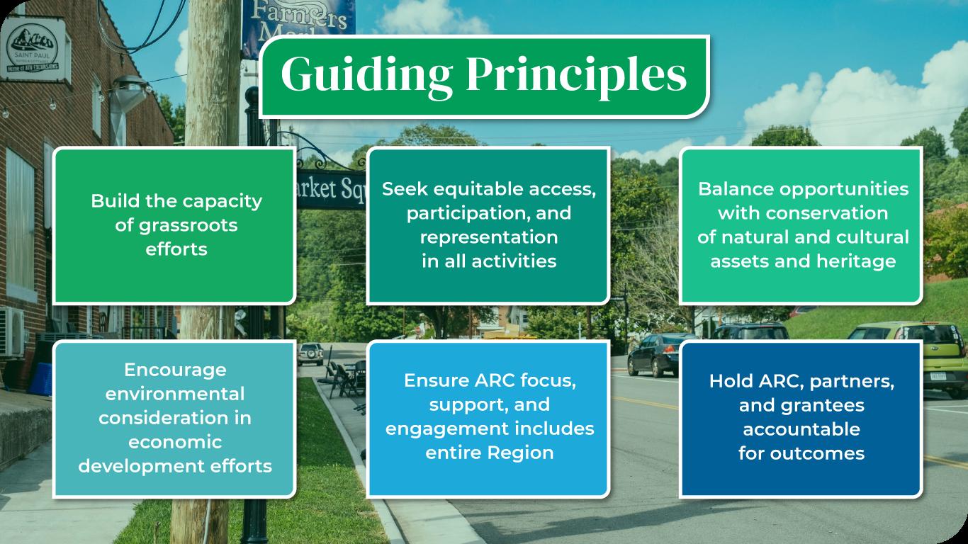 Strategic Plan Guiding Principles 7-12